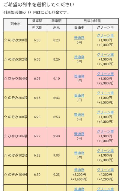 JR東海ツアーズ予約画面 イメージ