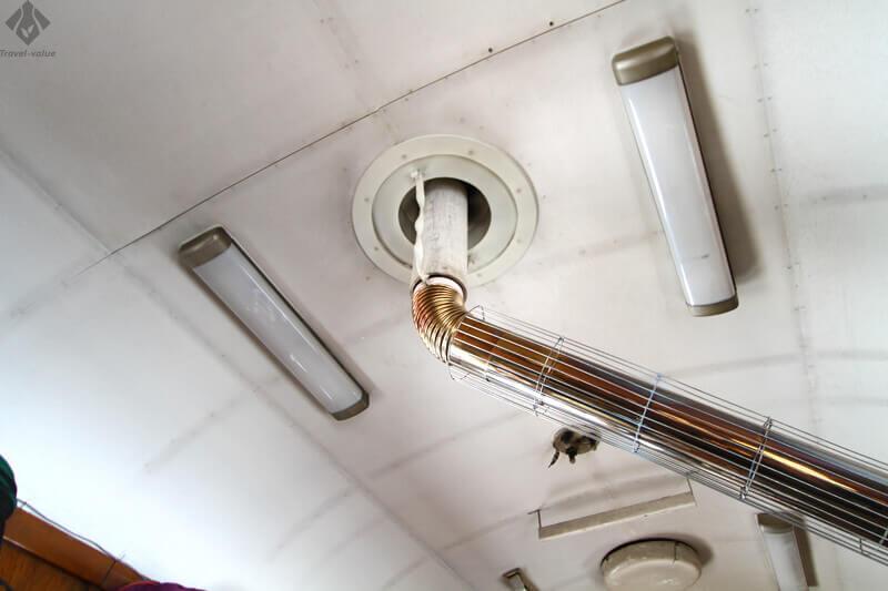 津軽鉄道 ストーブ列車・ダルマストーブの煙突